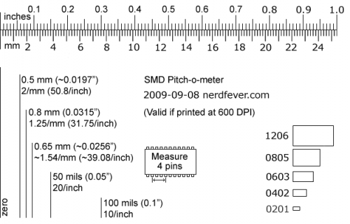 SMD Pitch-o-meter